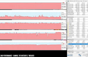 perf-temps-gaming-OC-witcher3