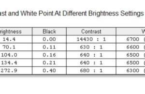asus-rog-zephyrus-s-gx502-screen-brightness-contrast-1