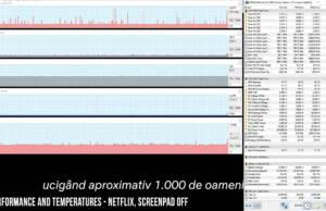 asus-zenbook-pro-duo-ux581-perf-temps-netflix-noscreenpad