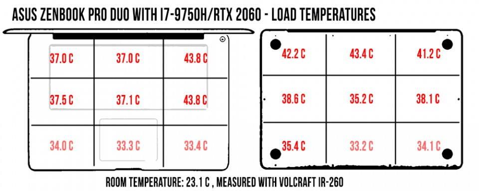temperatures-zenbookproduo-load-960x384