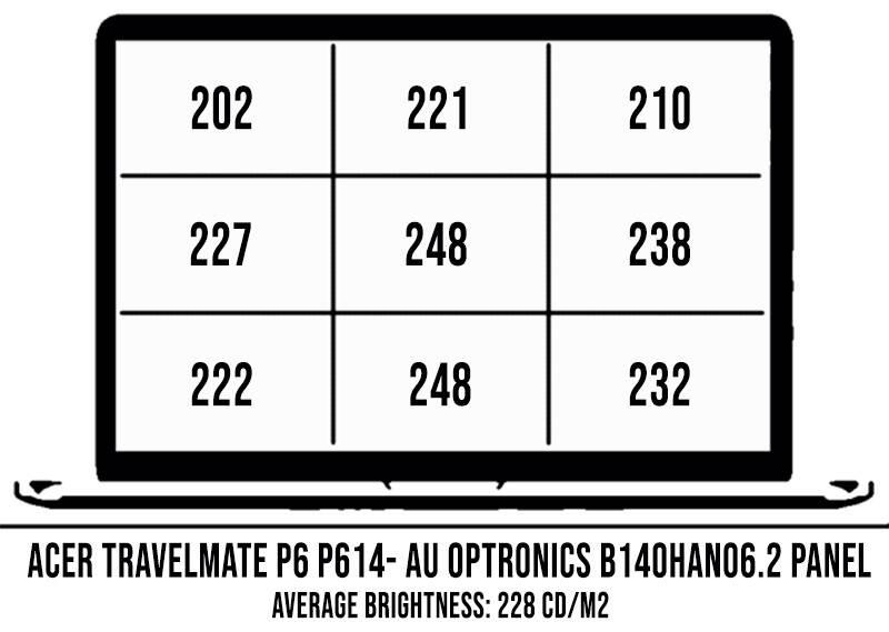 acer-travelmate-p6-p614-51-screen-brightness