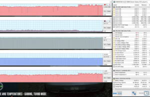 perf-temps-gaming-turbo-maxperf
