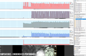 perf-temps-cinebenchr15-performance
