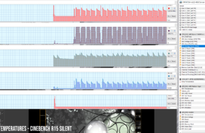 perf-temps-cinebenchr15-silent