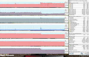 asus-rog-zephyrus-m15-perf-temps-gaming-reddead2-performance