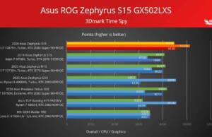 asus-rog-zephyrus-s15-3dmark-time-spy-1
