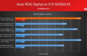 asus-rog-zephyrus-s15-geekbench-5-1