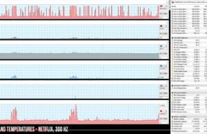 asus-rog-zephyrus-s15-perf-temps-netflix-300hz