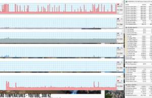 asus-rog-zephyrus-s15-perf-temps-youtube-300hz