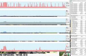 asus-rog-zephyrus-s15-perf-temps-youtube-60hz