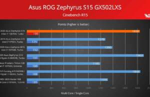 asus-rog-zephyrus-s15-r15-1