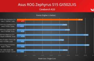 asus-rog-zephyrus-s15-r20-1