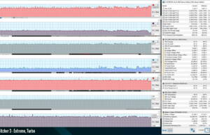 perf-temps-gaming-witcher3-extreme-turbo2