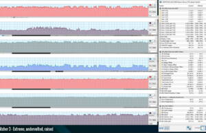 perf-temps-gaming-witcher3-extreme-uv-raised