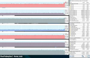 perf-temps-gaming-witcher3-normal-stock