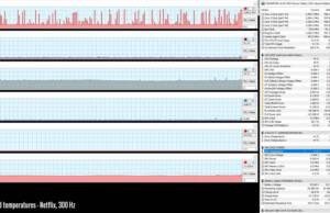 perf-temps-netflix-300hz
