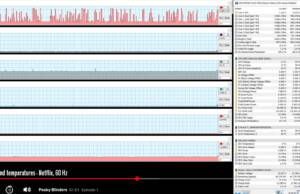 perf-temps-netflix-60hz
