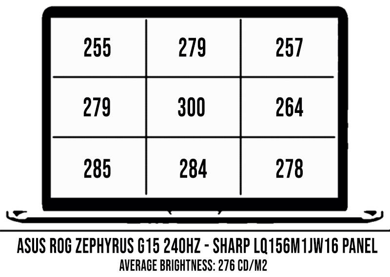 screen-brightness-zephyrus-g15