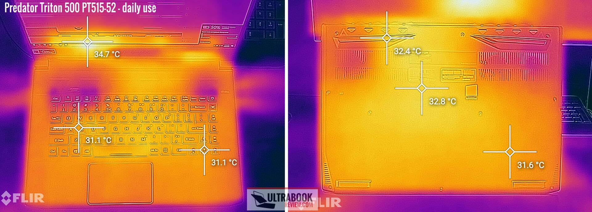 temperatures-dailyuse-triton500