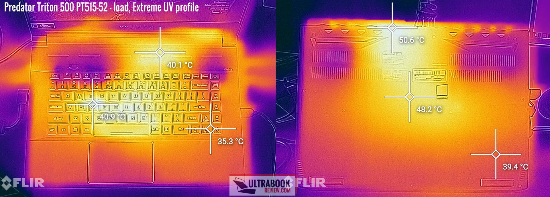 temperatures-load-extreme-triton500