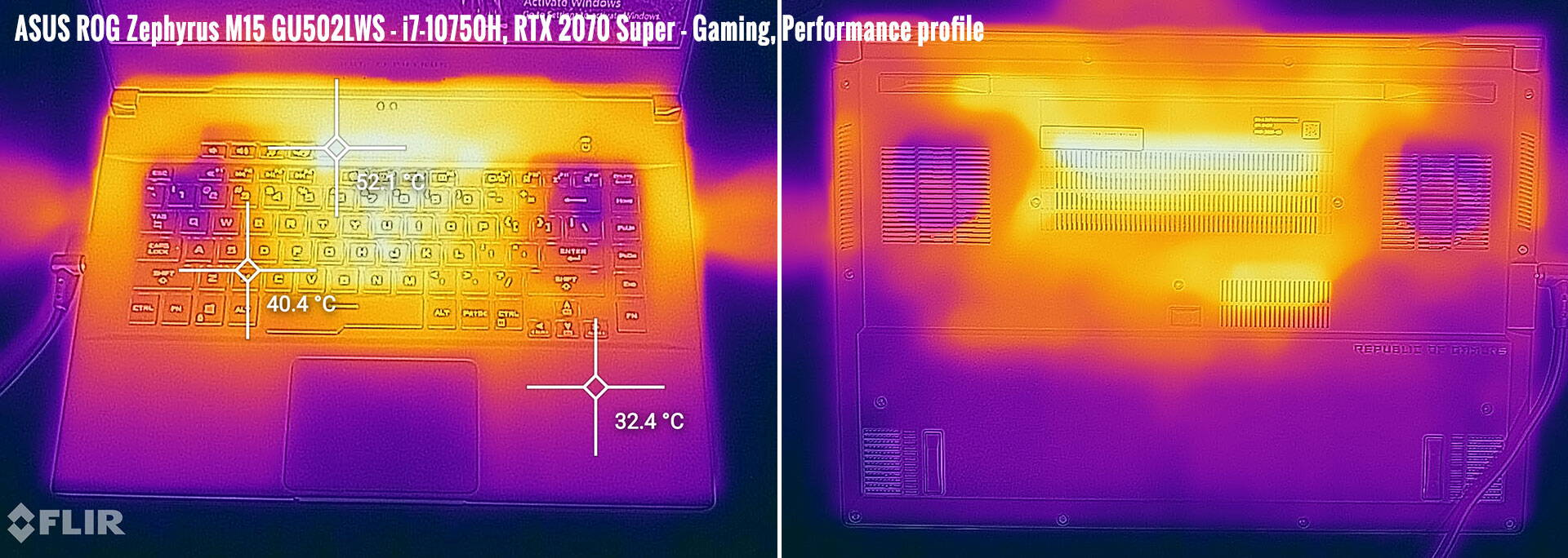 temperatures-zephyrus-m15-gaming-performance