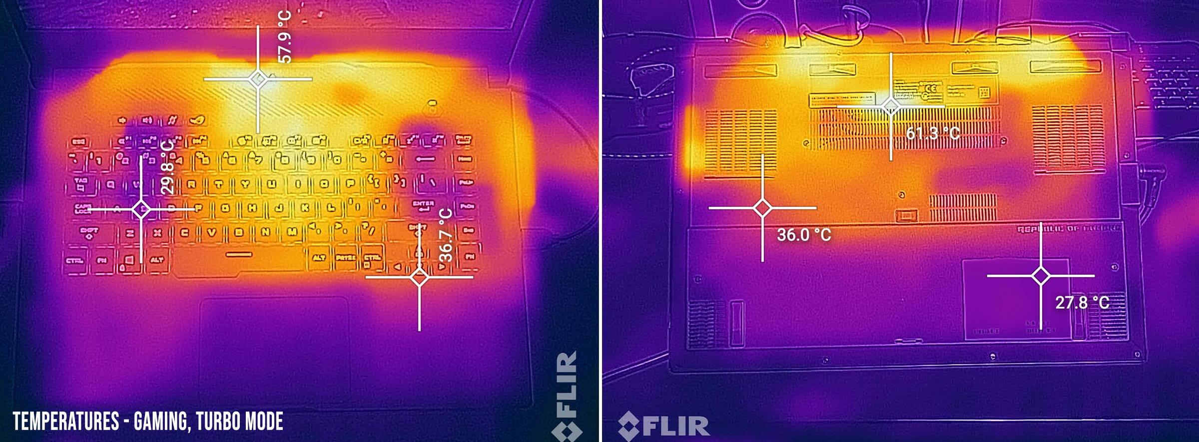 temperatures-zephyrusg15-gaming-turbo