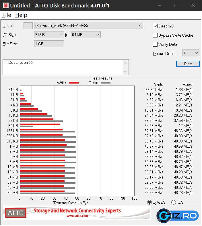 asus zenwifi ax xt8 benchmark atto