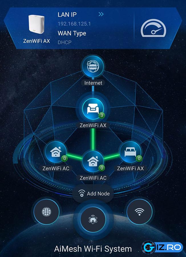 retea asus ai mesh 4 routere