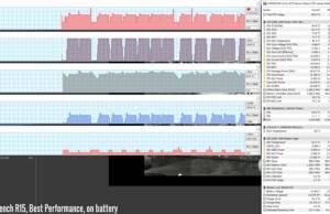 stress-cinebenchr15-best-battery