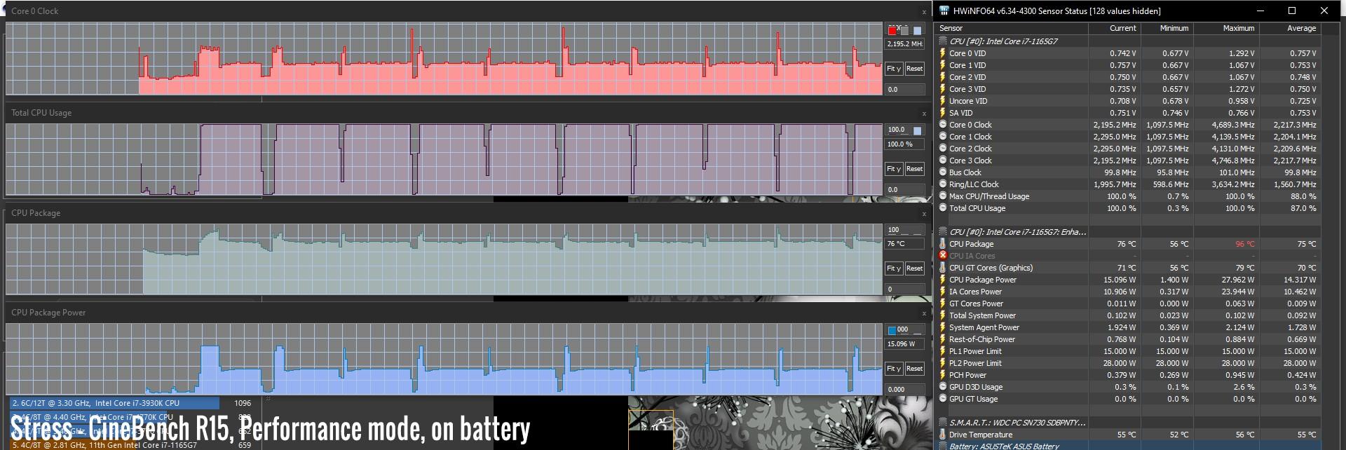 stress-cinebenchr15-perf-battery