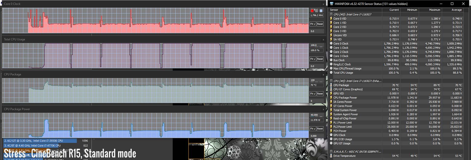 stress-cinebenchr15-standard
