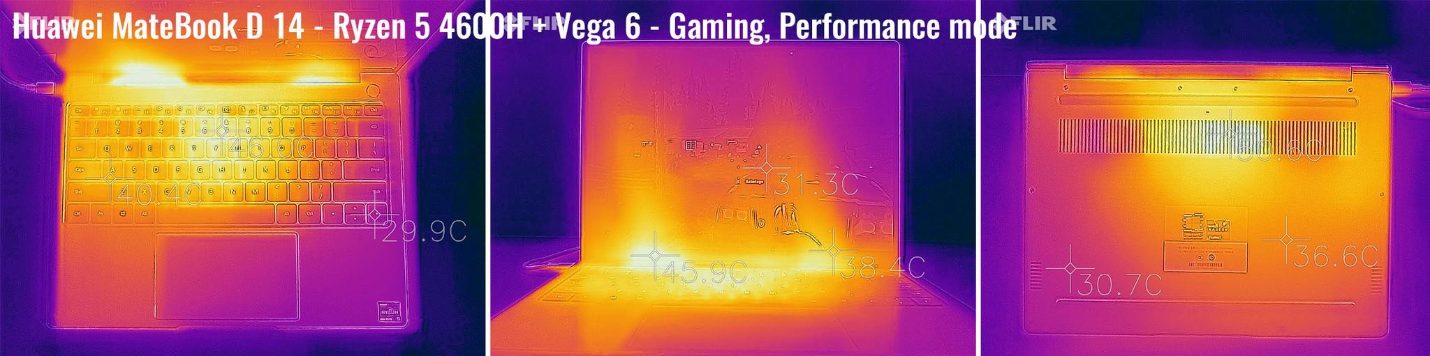 temperatures-huawei-matebook-14-gaming