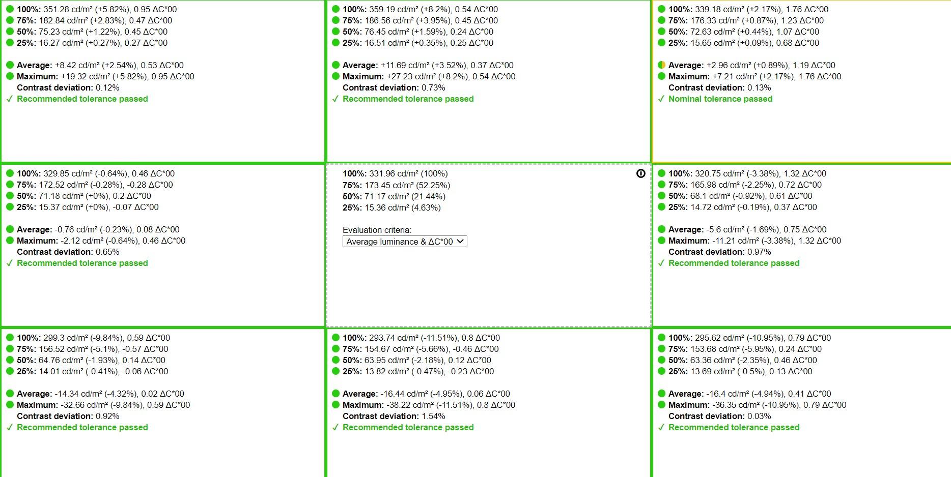 screen-report-calibrated-1