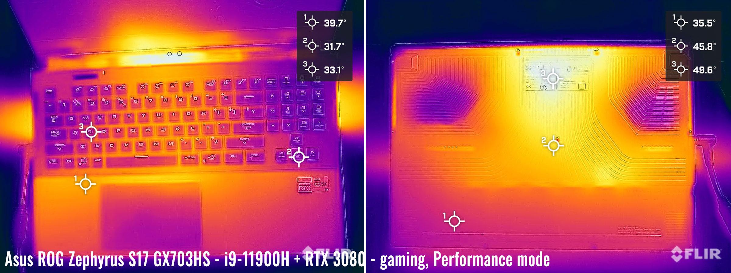 temperatures zephyrus17 gaming performance